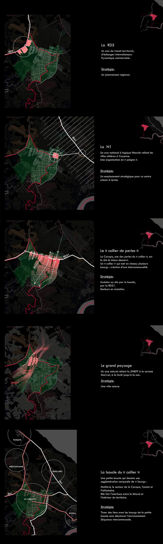 DU_Etude urbaine a Montsinery La Carapa_prescriptions stratégiques LD