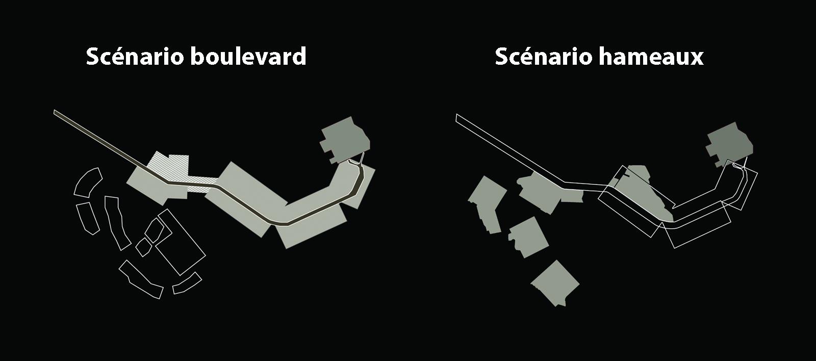 2 scénario