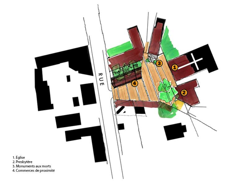 Bourg de Lisses Etude de deux places publiques_composition de la place