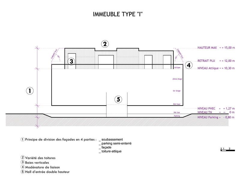 DU_Athis Mons ancien site LU_principe de composition architecturale