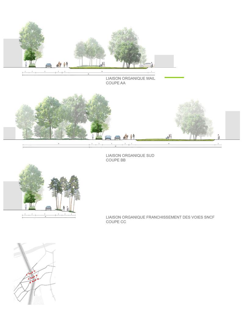 DU_Les Mureaux Etude urbaine_coupe sur la liaison organique