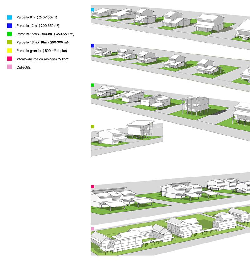 Montsinery Maitrise d'oeuvre urbaine en Guyane_travail sur les typologies axonos